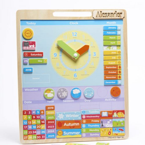magnetic weather board